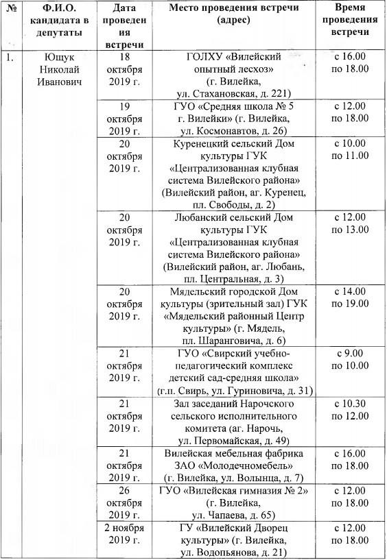 Информация о проведении встреч кандидатами в депутаты  Палаты представителей Национального собрания  Республики Беларусь с избирателями